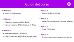 Formaciones en Power BI para usuarios y directivos